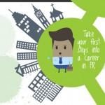 Apprenticeships: investing in the future of PR