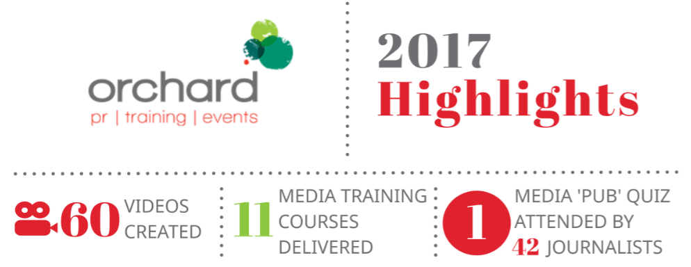 Check out some of our fantastic highlights of 2017.