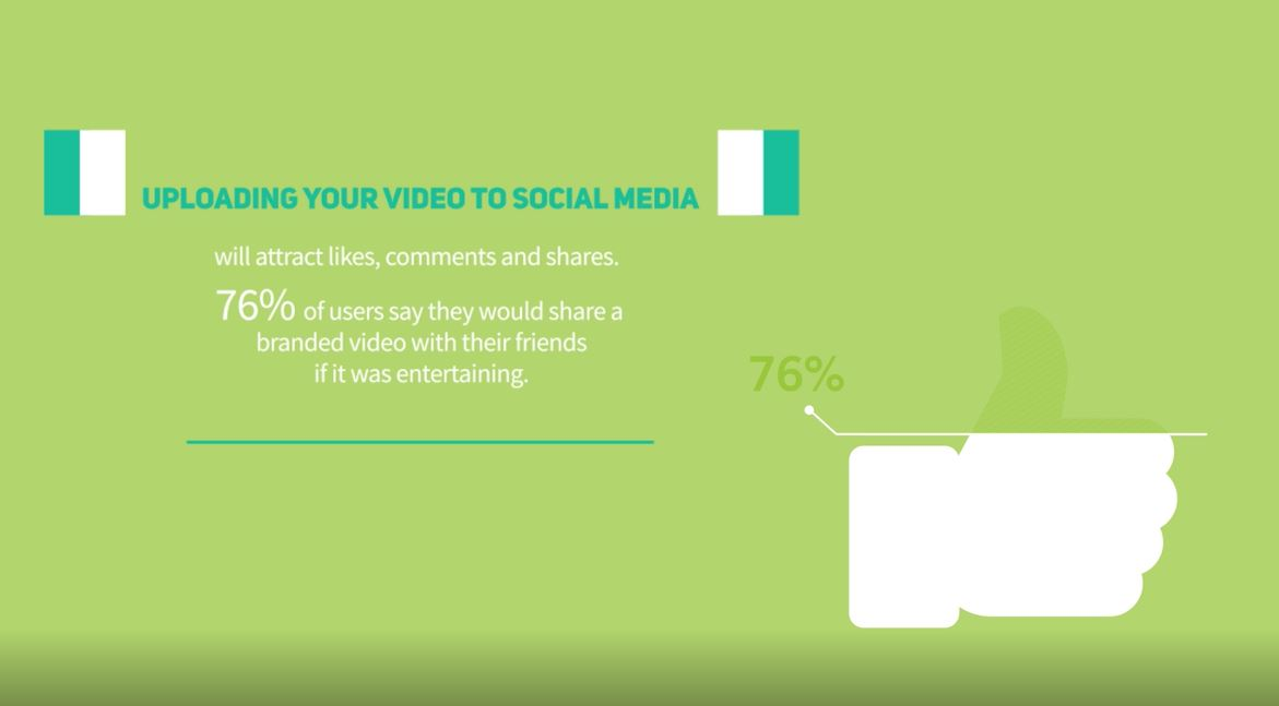 Is video the way forward?